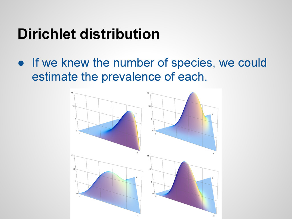 Dirichlet distribution ● If we knew the number ...