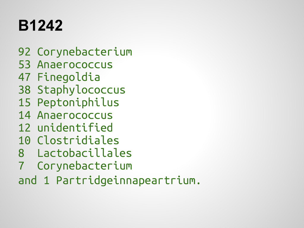 B1242 92 Corynebacterium 53 Anaerococcus 47 Fin...