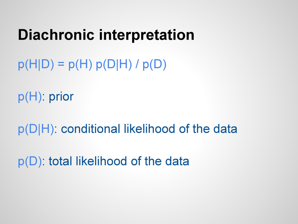 Diachronic interpretation p(H|D) = p(H) p(D|H) ...