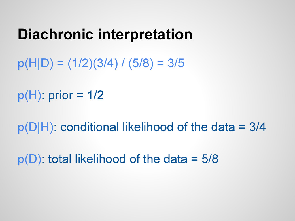 Diachronic interpretation p(H|D) = (1/2)(3/4) /...