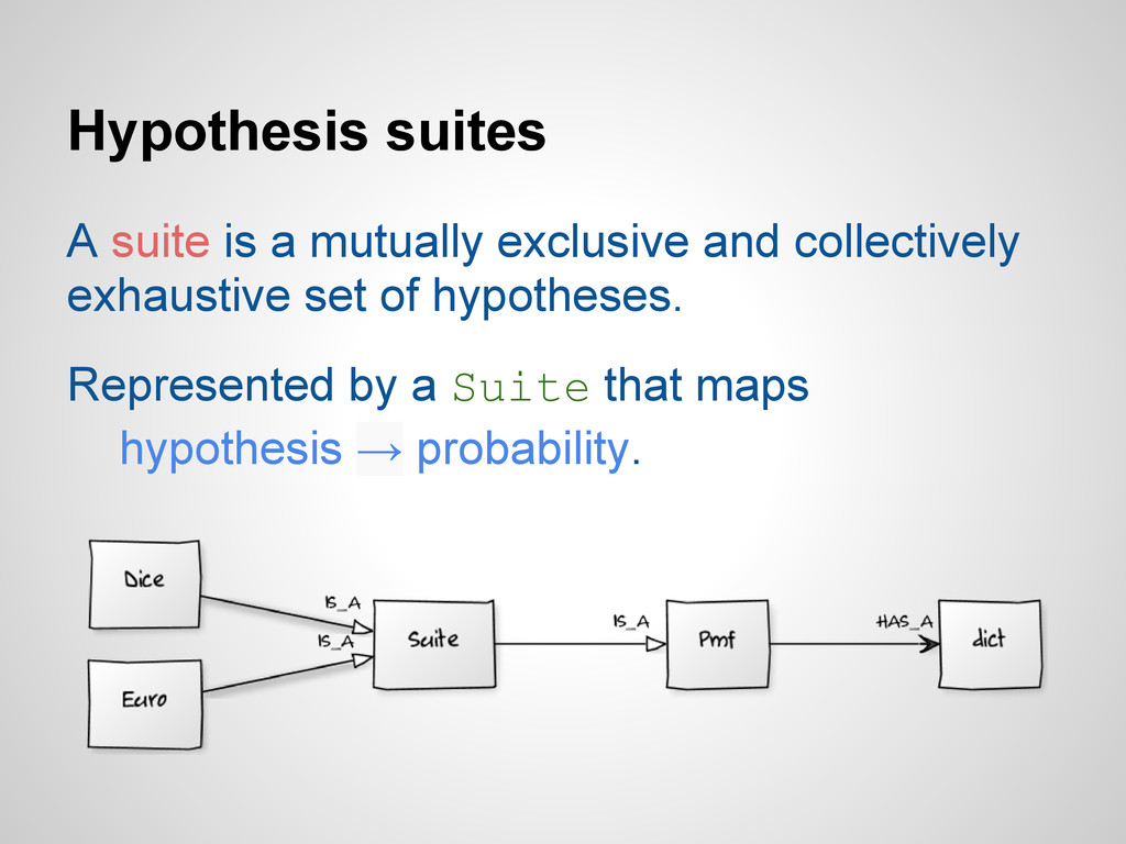 Hypothesis suites A suite is a mutually exclusi...