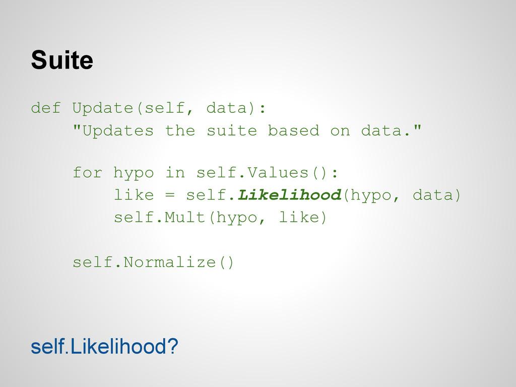 """Suite def Update(self, data): """"Updates the suit..."""
