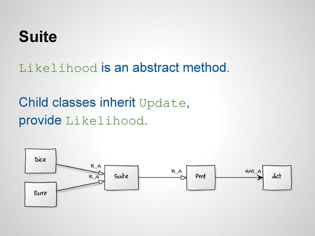 Suite Likelihood is an abstract method. Child c...