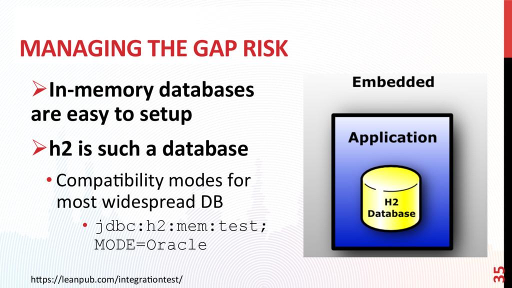 MANAGING THE GAP RISK h0ps://leanpub.com/integr...