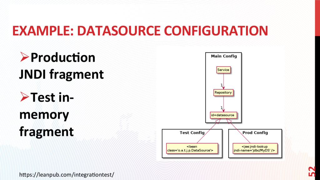EXAMPLE: DATASOURCE CONFIGURATION h0ps://leanpu...