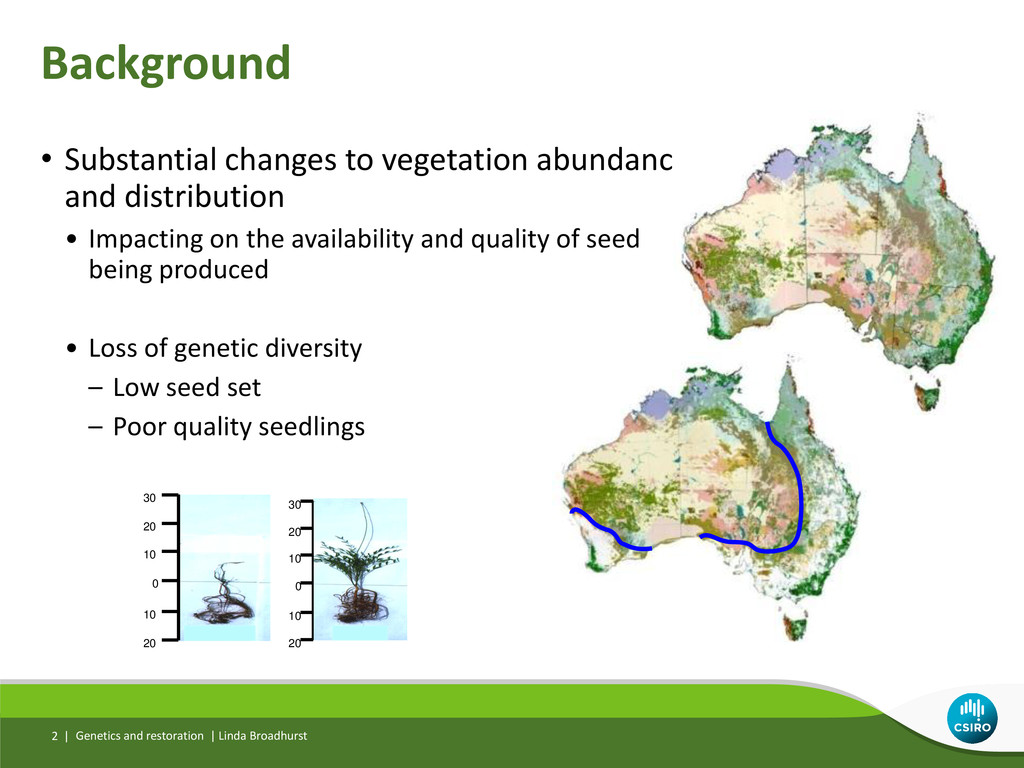 Background • Substantial changes to vegetation ...
