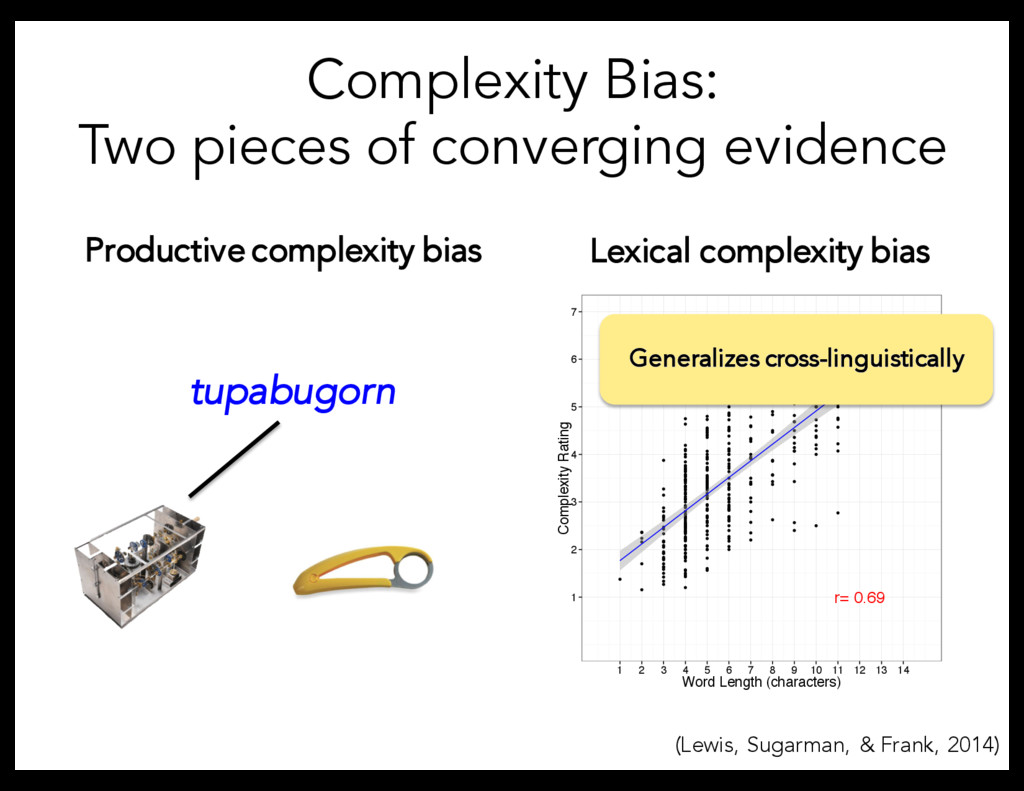 Complexity Bias: Two pieces of converging evide...