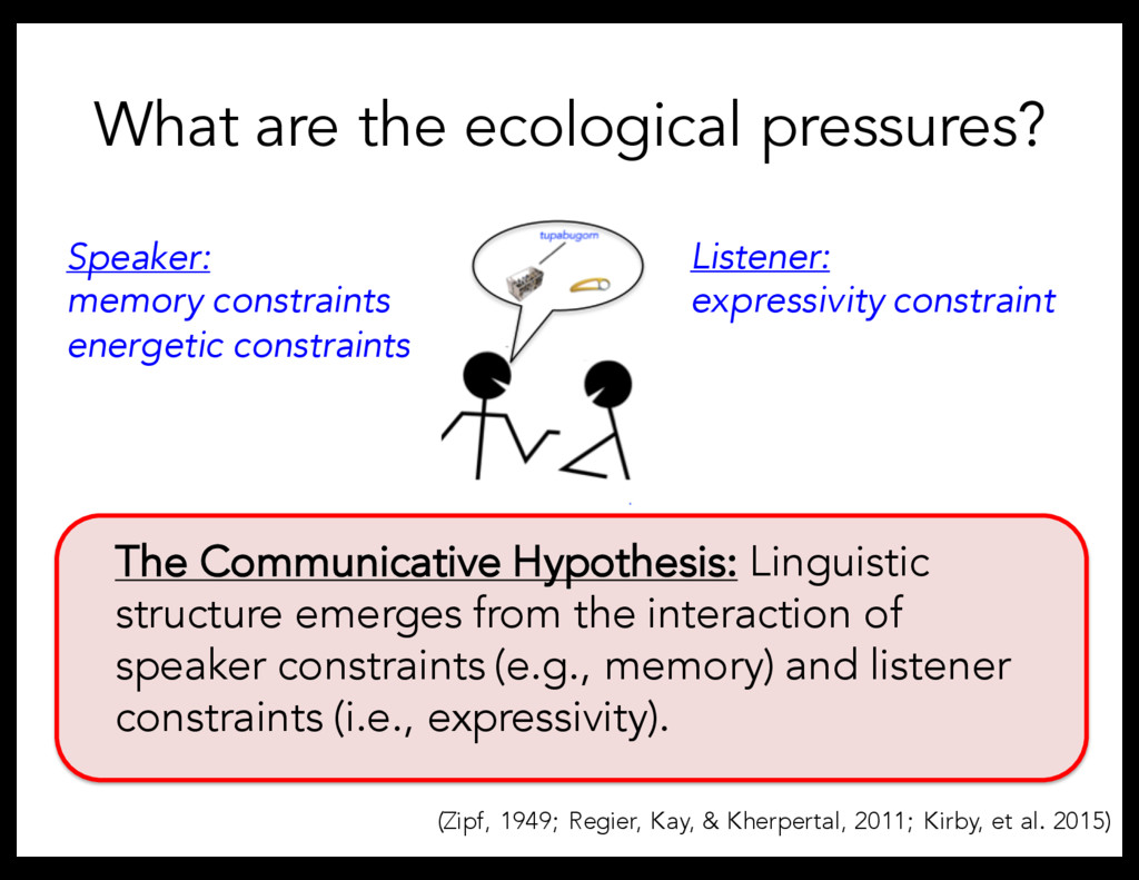 What are the ecological pressures? The Communic...