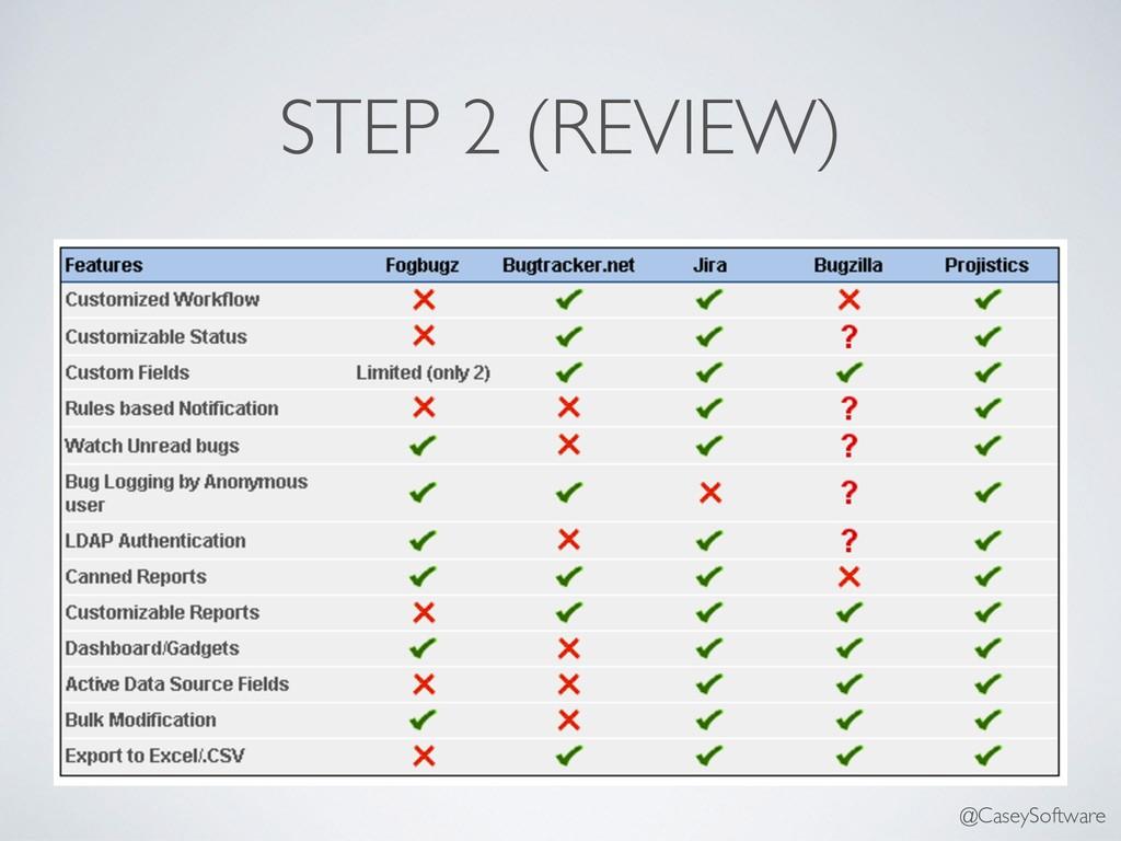 STEP 2 (REVIEW) @CaseySoftware