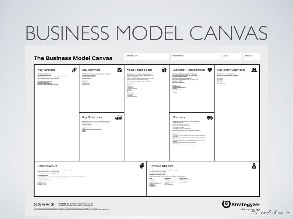 BUSINESS MODEL CANVAS @CaseySoftware