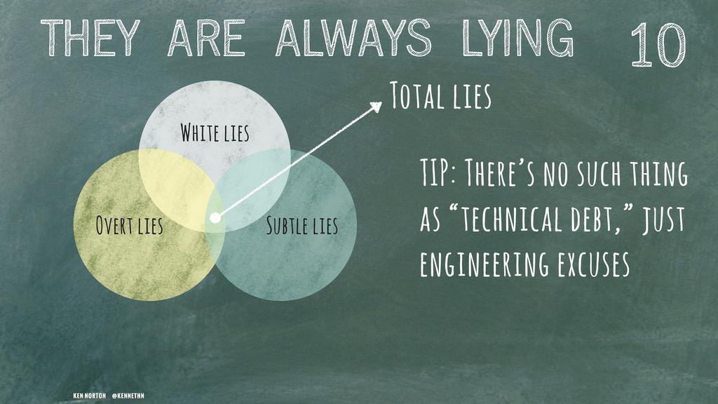 KEN NORTON @KENNETHN Total lies White lies Over...
