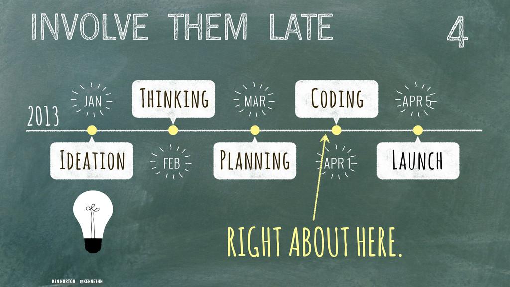 KEN NORTON @KENNETHN Ideation Planning Launch T...