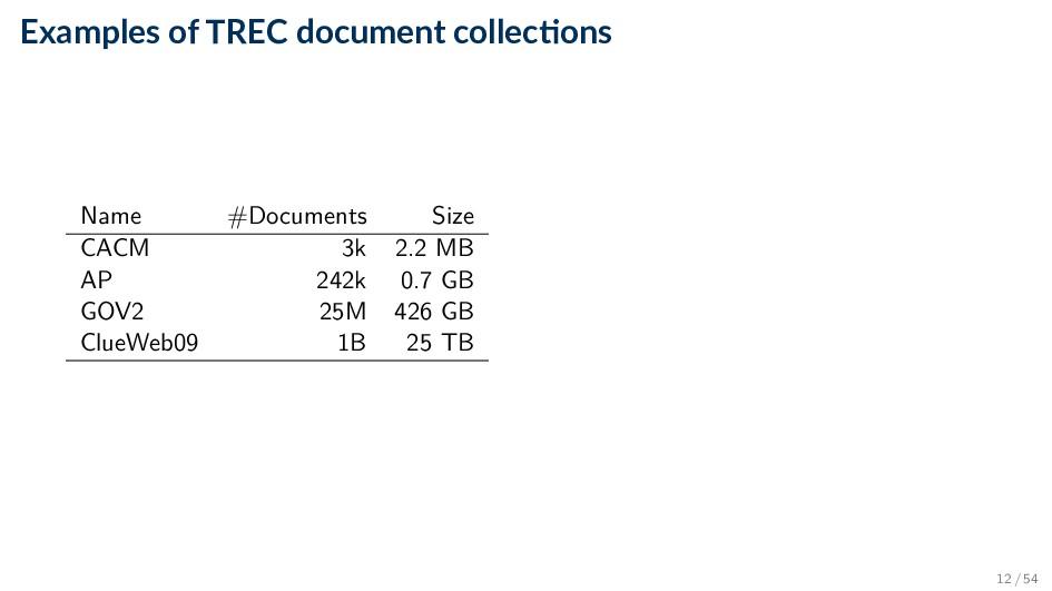 Examples of TREC document collec ons Name #Docu...