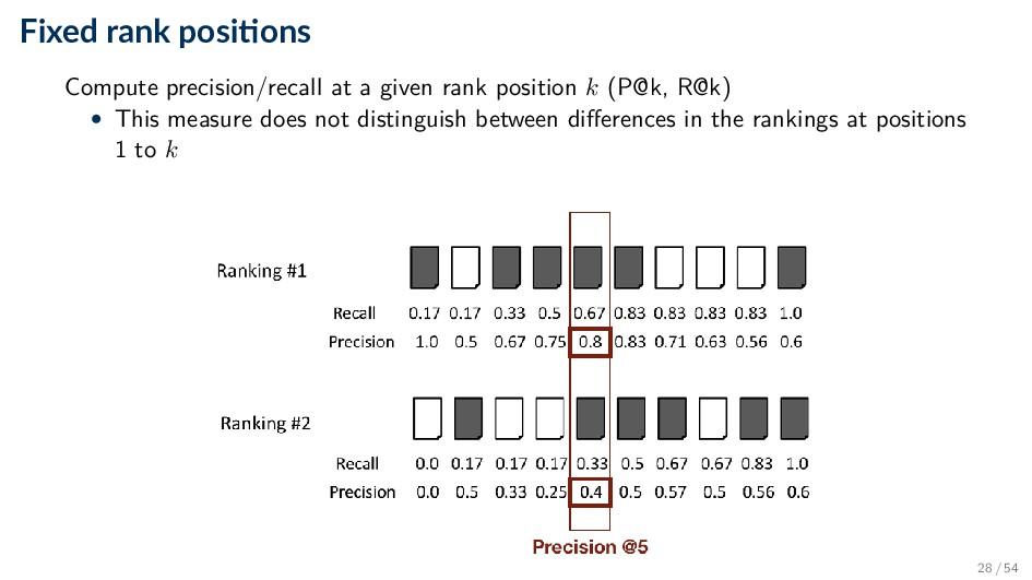 Fixed rank posi ons Compute precision/recall at...