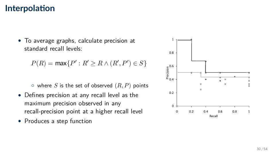 Interpola on • To average graphs, calculate pre...