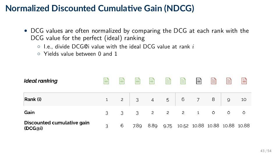 Normalized Discounted Cumula ve Gain (NDCG) • D...