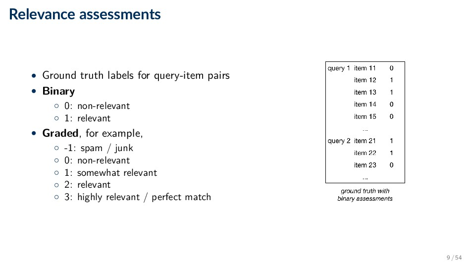 Relevance assessments • Ground truth labels for...