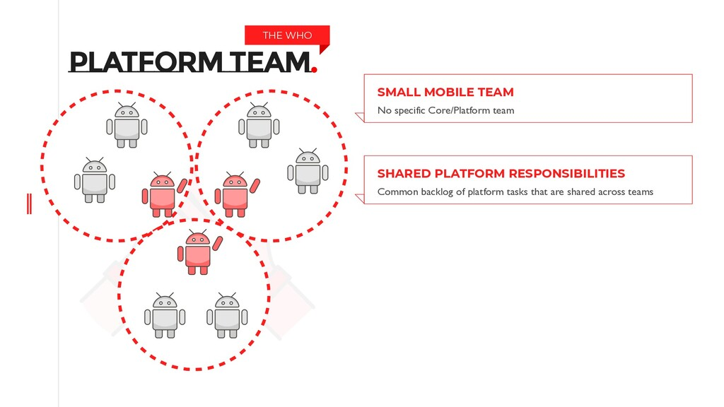 SMALL MOBILE TEAM No specific Core/Platform tea...