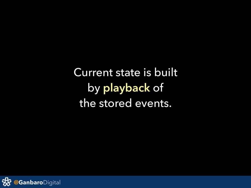 @GanbaroDigital Current state is built by playb...
