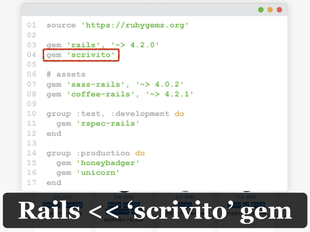 Rails << 'scrivito' gem