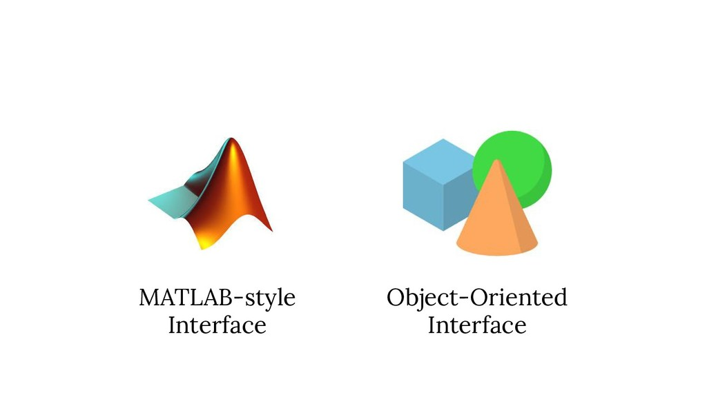 MATLAB-style Interface Object-Oriented Interface