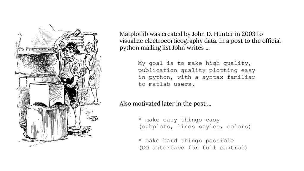 Matplotlib was created by John D. Hunter in 200...