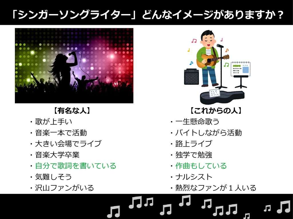 「シンガーソングライター」どんなイメージがありますか? 【有名な人】 ・歌が上手い ・音楽一本...