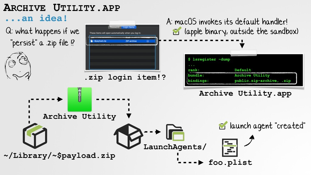 ...an idea! ARCHIVE UTILITY.APP $ lsregister -d...