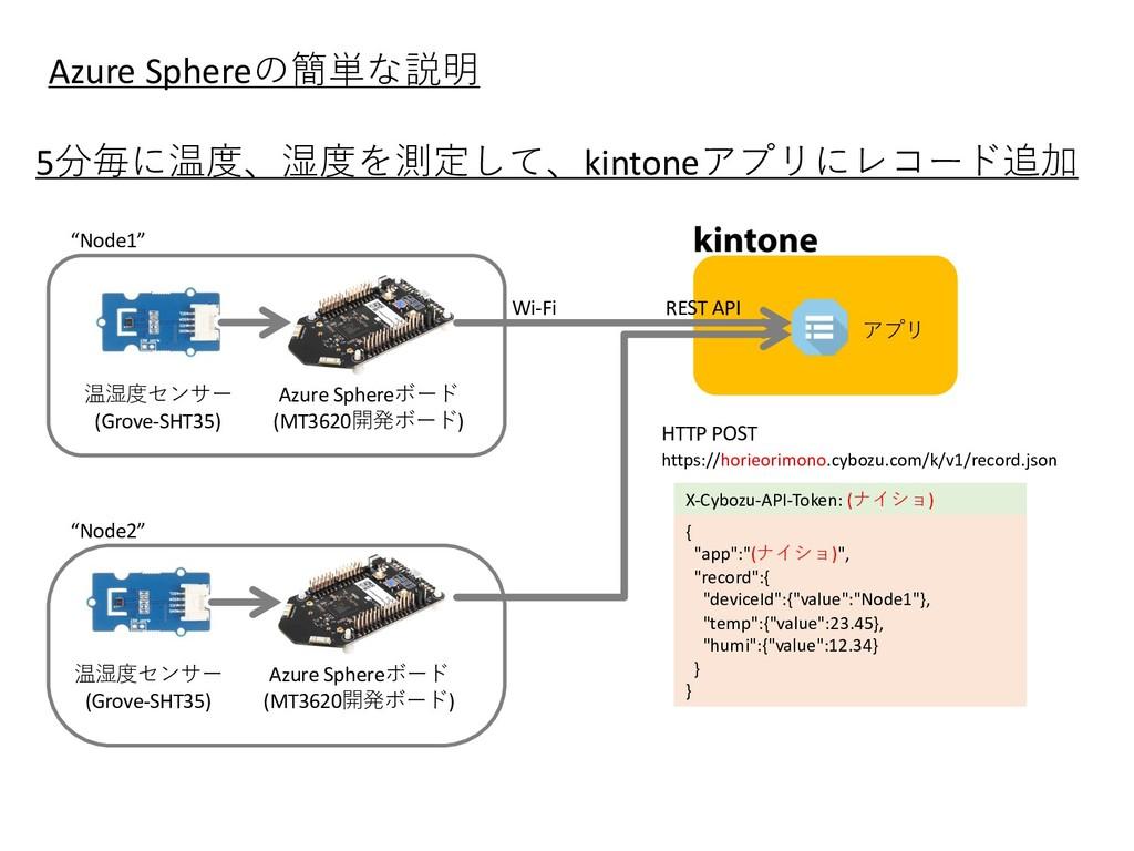 "! (Grove-SHT35) Azure Sphere (MT3620""..."