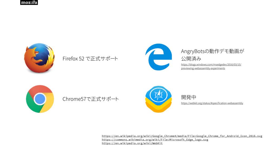 Firefox 52 で正式サポート Chrome57で正式サポート IUUQTFOX...