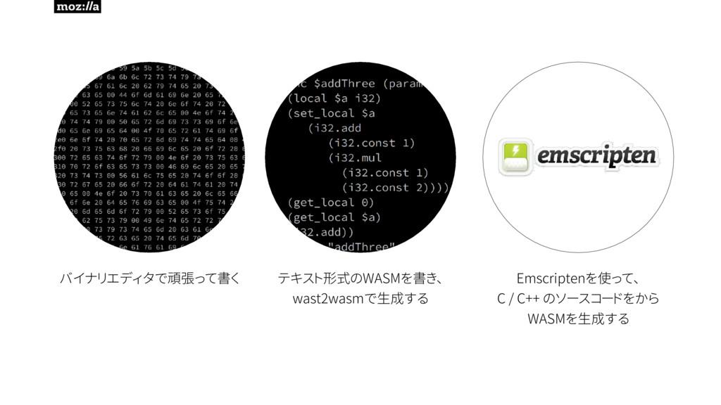 バイナリエディタで頑張って書く テキスト形式のWASMを書き、 wast2wasmで生成する ...