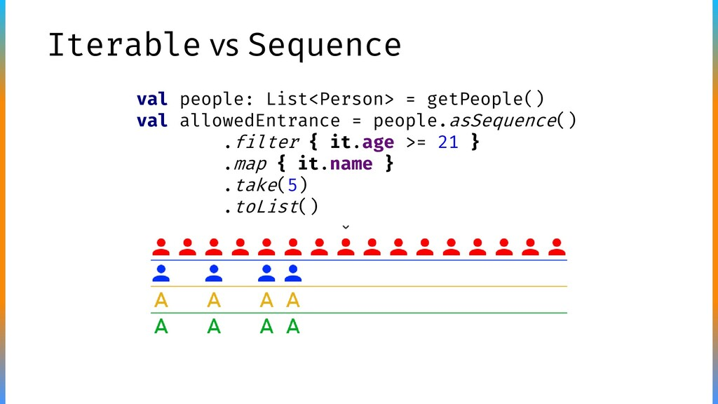 Iterable vs Sequence val allowedEntrance = peop...