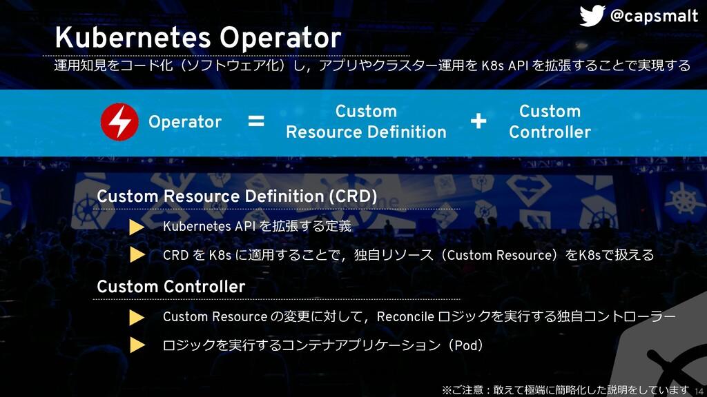14 Kubernetes Operator 運⽤知⾒をコード化(ソフトウェア化)し,アプリや...