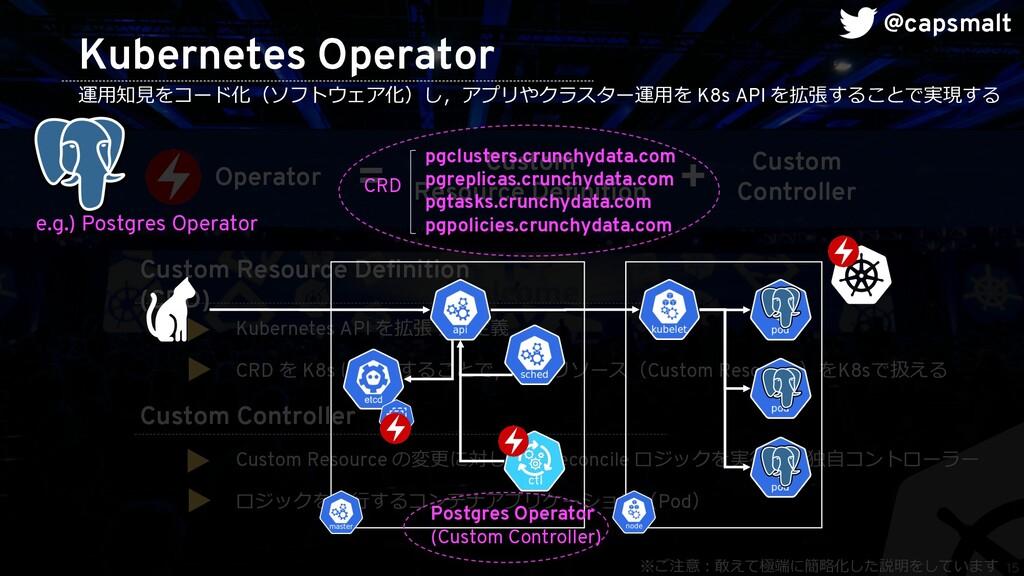 15 Kubernetes Operator 運⽤知⾒をコード化(ソフトウェア化)し,アプリや...