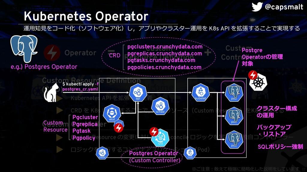 17 Kubernetes Operator 運⽤知⾒をコード化(ソフトウェア化)し,アプリや...