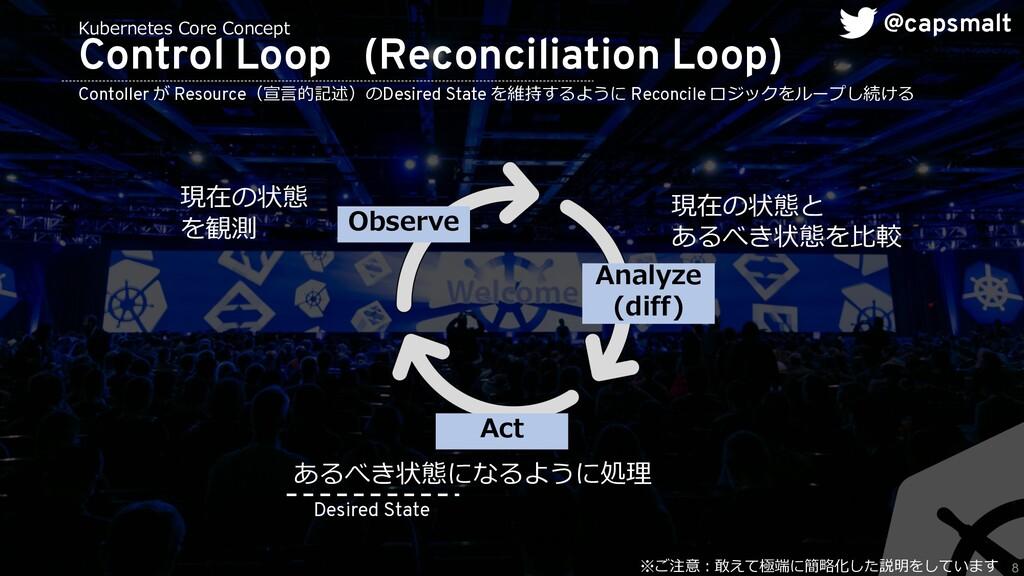 8 Control Loop (Reconciliation Loop) Contoller ...