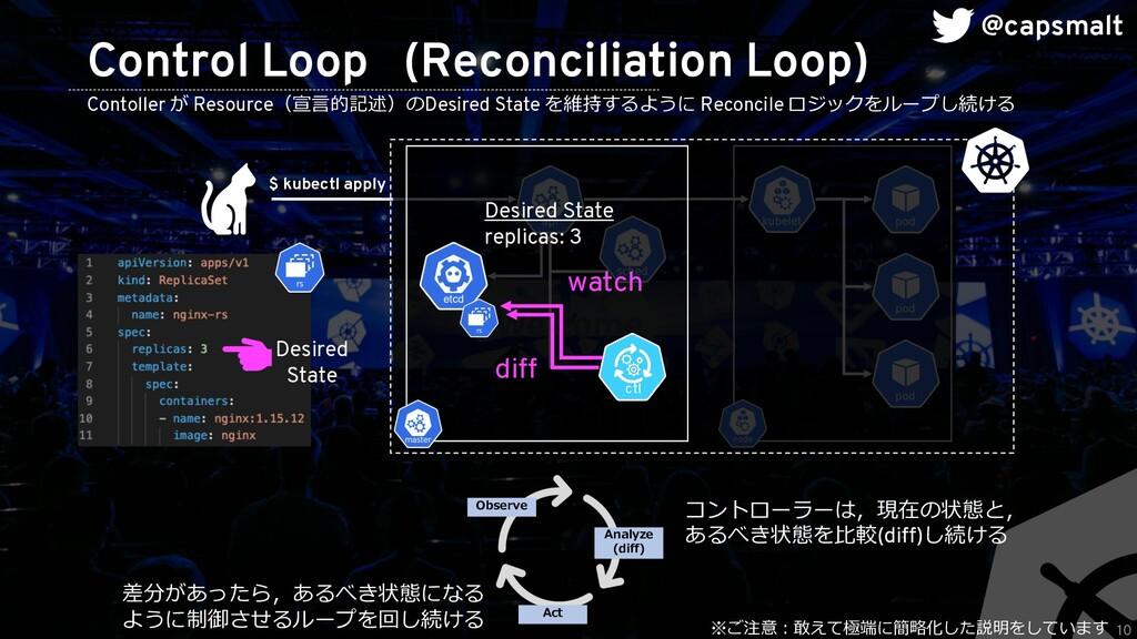 10 Control Loop (Reconciliation Loop) ctl diff ...