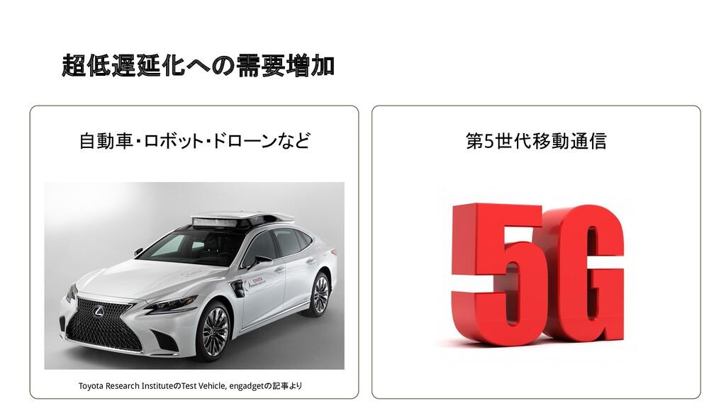 超低遅延化への需要増加 Toyota Research InstituteのTest Vehi...