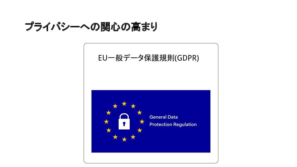 プライバシーへの関心の高まり EU一般データ保護規則(GDPR)