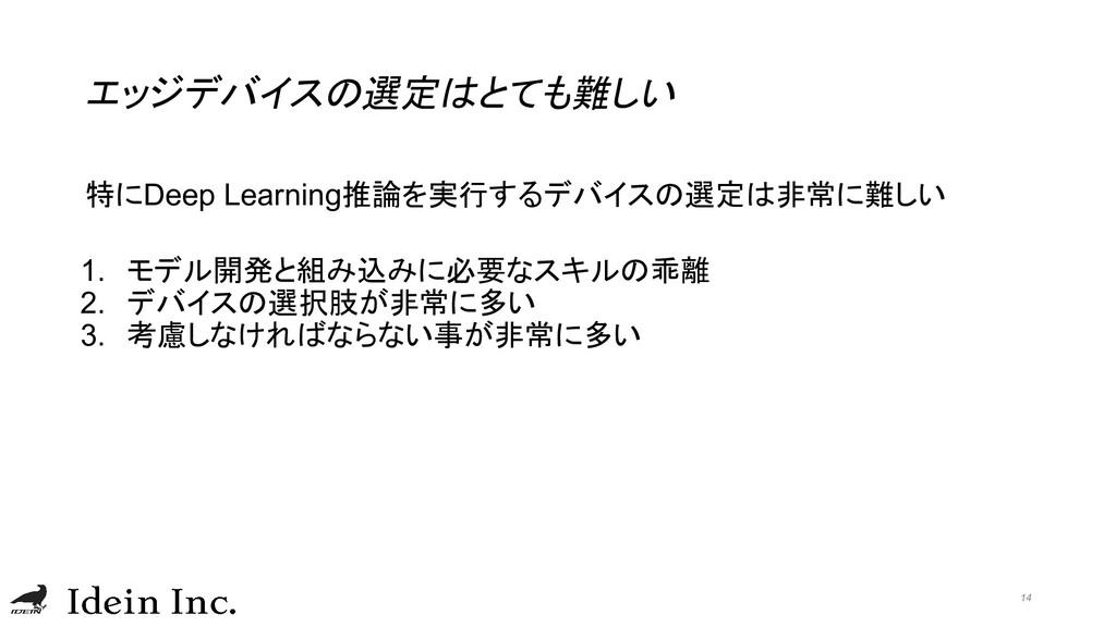 特にDeep Learning推論を実行するデバイスの選定は非常に難しい 1. モデル開発と組...