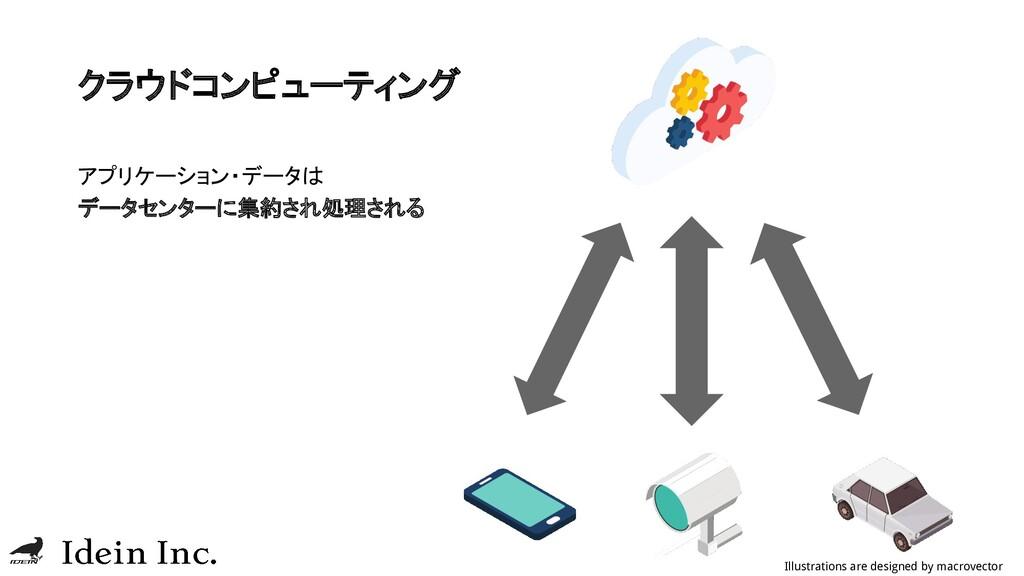 クラウドコンピューティング アプリケーション・データは データセンターに集約され処理される I...