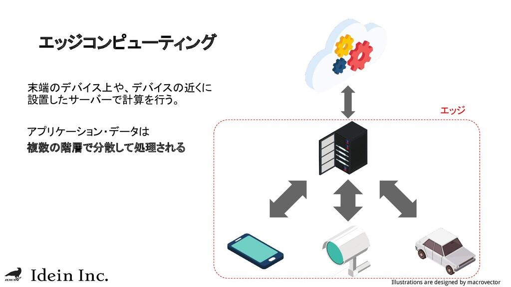 エッジコンピューティング 末端のデバイス上や、デバイスの近くに 設置したサーバーで計算を行う。...
