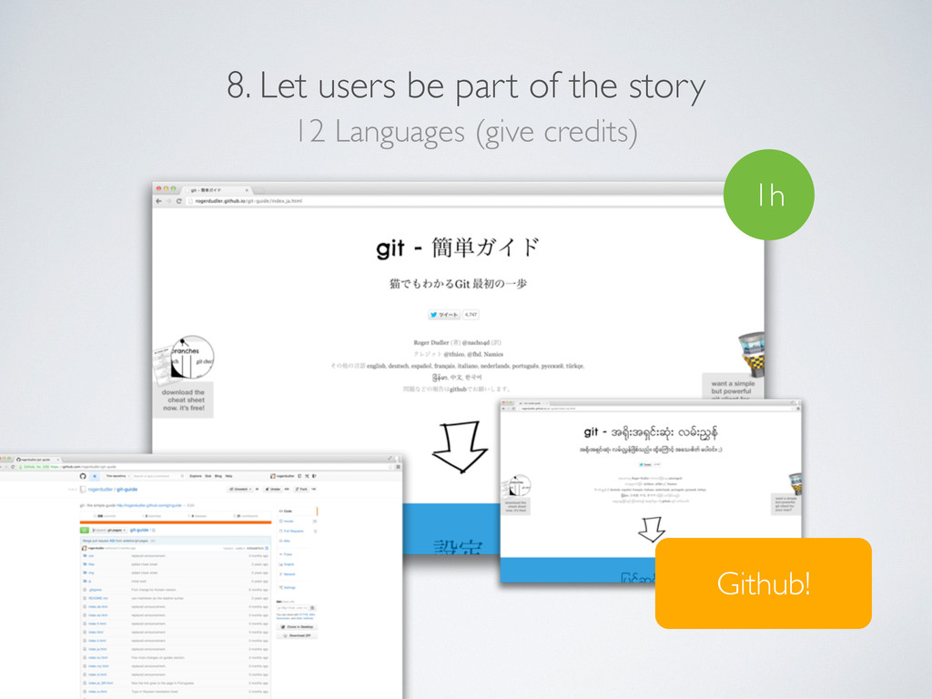 8. Let users be part of the story 1h Github! 12...