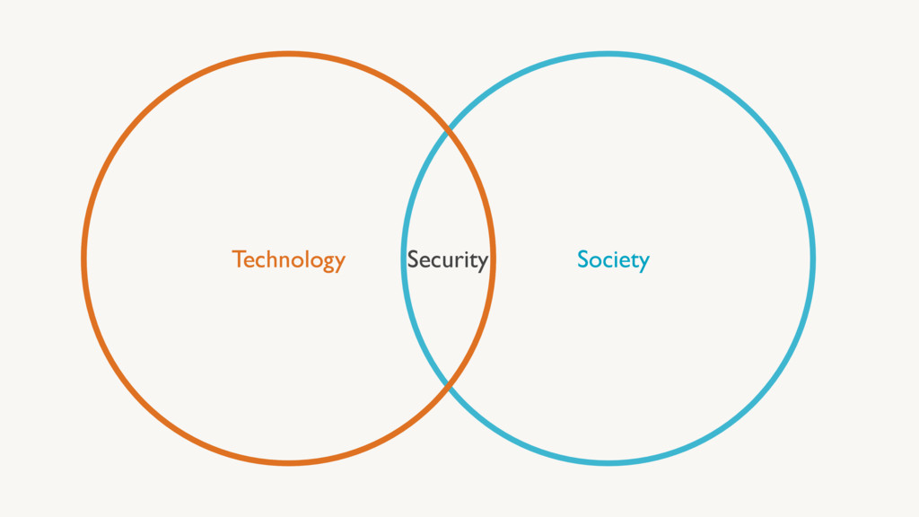 Technology Society Technology Security