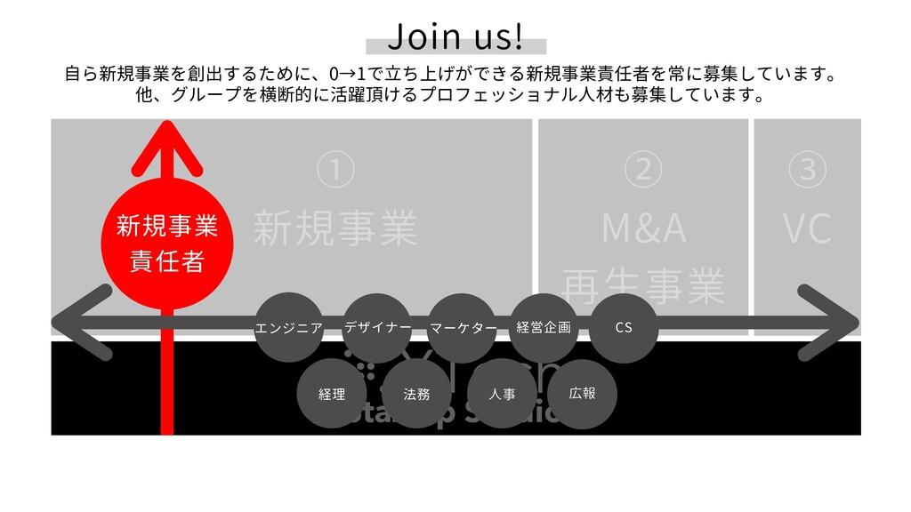 Join us! 自ら新規事業を創出するために、0→1で立ち上げができる新規事業責任者を常に募...