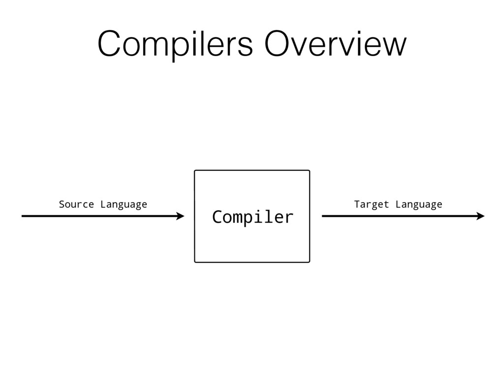 Target Language Compiler Compilers Overview Sou...