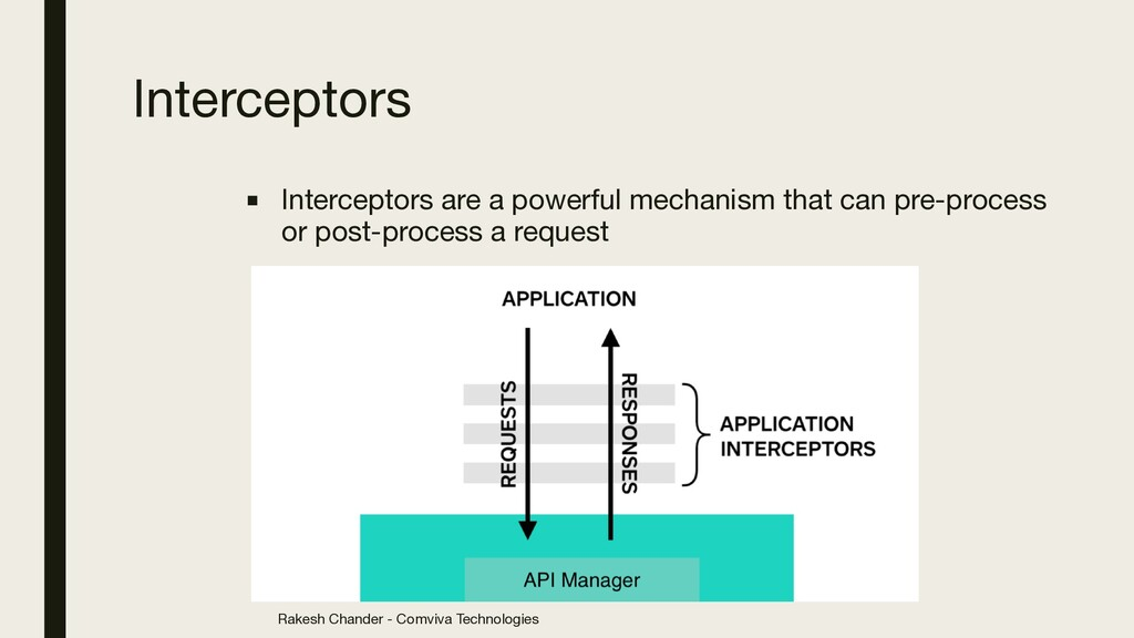 Rakesh Chander - Comviva Technologies Intercept...