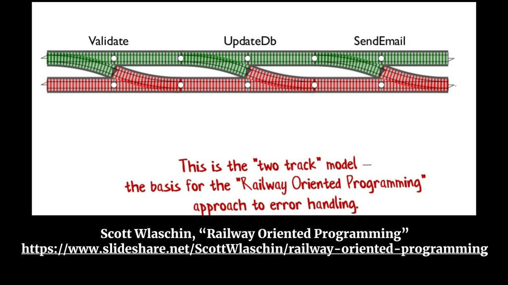 "Scott Wlaschin, ""Railway Oriented Programming"" ..."
