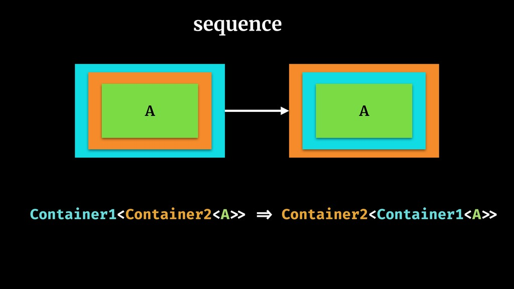 sequence A A Container1<Container2<A >> => Cont...